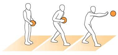 Teknik Dasar Passing Dalam Permainan Bola Basket Yang Harus Kamu Ketahui Ilmuips My Id Materi Belajar Gratis