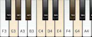 Neapolitan scale on key G