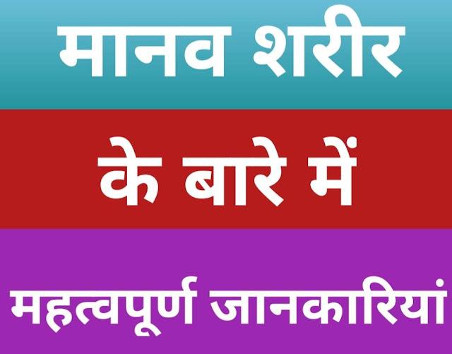 Manav sharir ke bare mein, human body in Hindi
