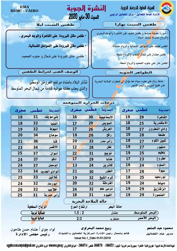 اخبار طقس السبت 30 مايو 2020 النشرة الجوية فى مصر