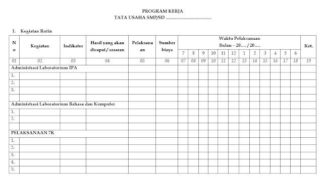 Program Kerja Tata Usaha Semua Bagian