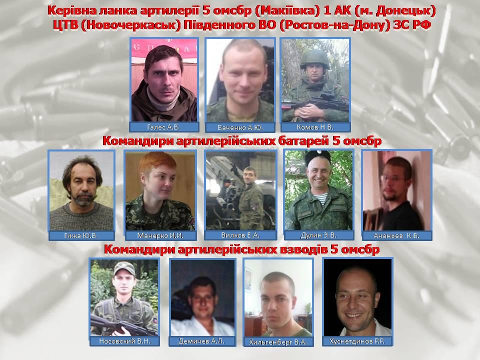 Військові злочинці - артилеристи т.зв. 5 окремої мотострілецької бригади