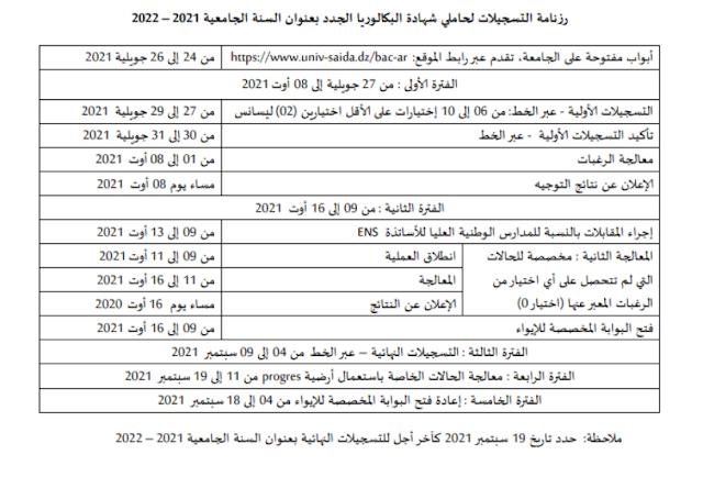 تواريخ ومراحل التسجيلات الجامعية 2021-2022 لحاملي شهادة البكالوريا الجدد