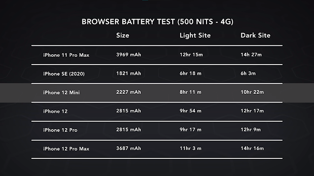 apple-iphone-12-mini-battery