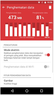 Opera Mini v7.6.4 APK - Web Browser Paling Cepat di Android