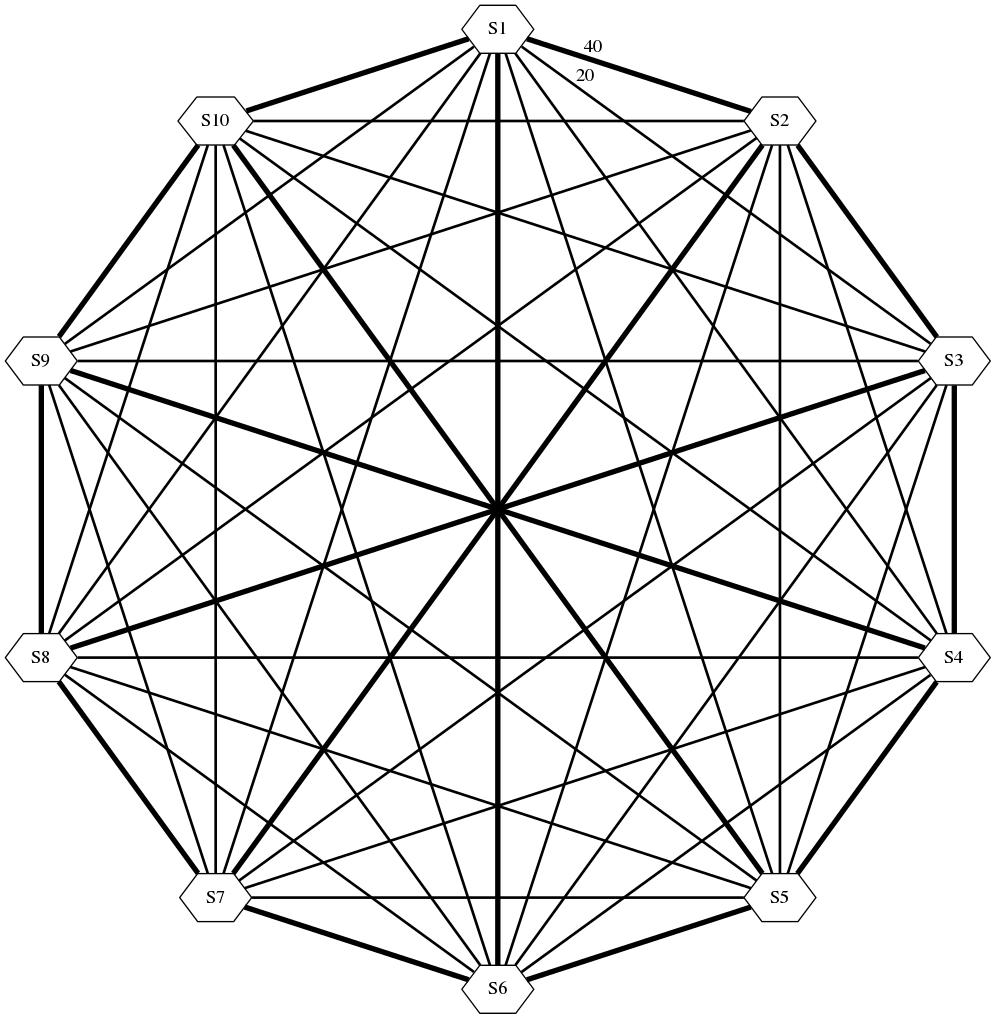 the plexxi challenge  or  don u2019t blame the tools   u00ab ipspace net blog