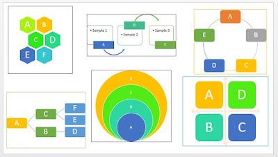 PowerPoint Insert SmartArt