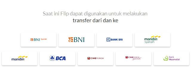 transfer antar bank online gratis