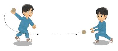 cara melempar bola kasti