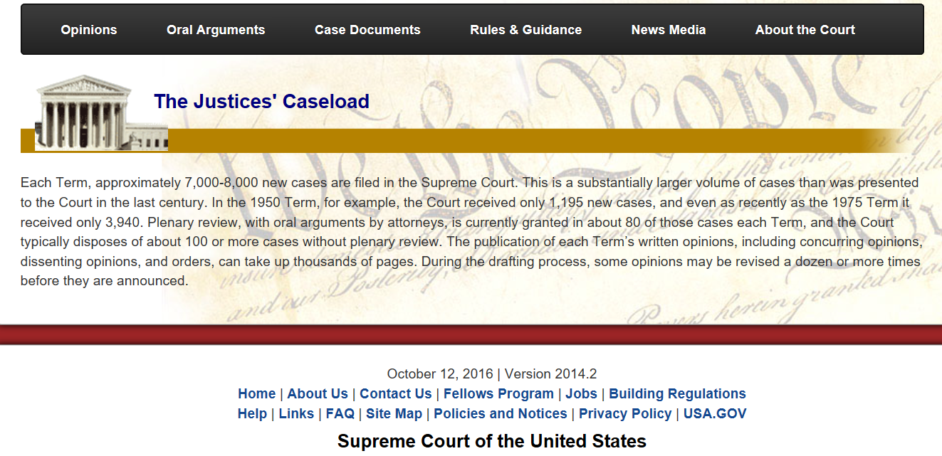 according to the u s supreme court s own admission on its website takes approximately 8 000 petitions for writs of certiorari final appeals per year