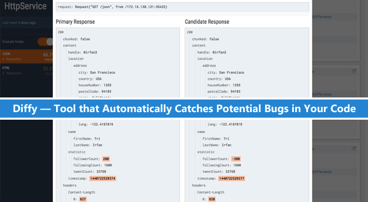 Twitter Open Sources 'Diffy' that Automatically Catches Potential Bugs in Code