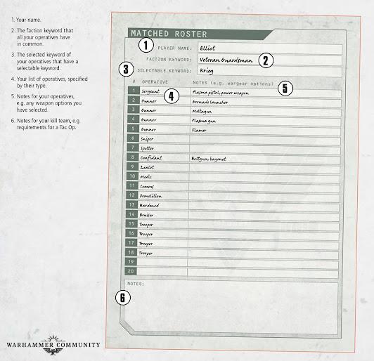 kill team lista comando