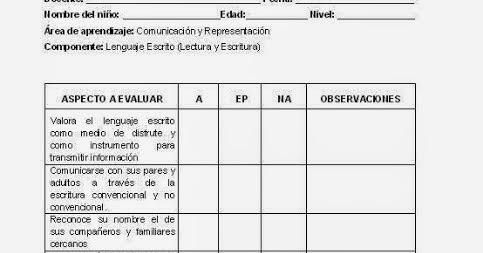 Métodos De Observación En Educación Infantil Tema 2 La Observación En Ed Infantil