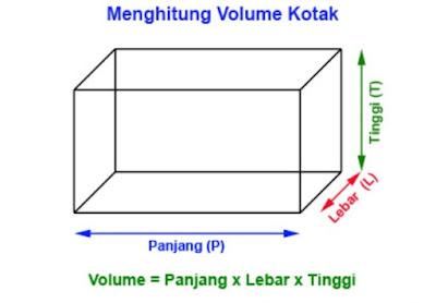Rumus Volume Kotak