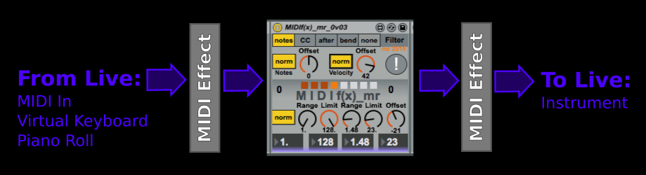 synthesizerwriter: November 2016