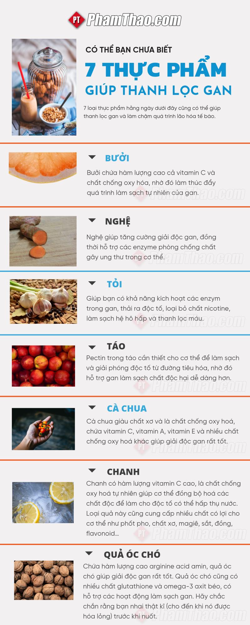 7 thực phẩm thanh lọc gan giảm lão hoá