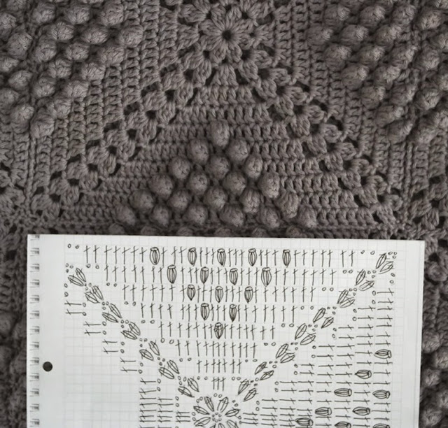 tutorial crochet: schema per coperta all'uncinetto
