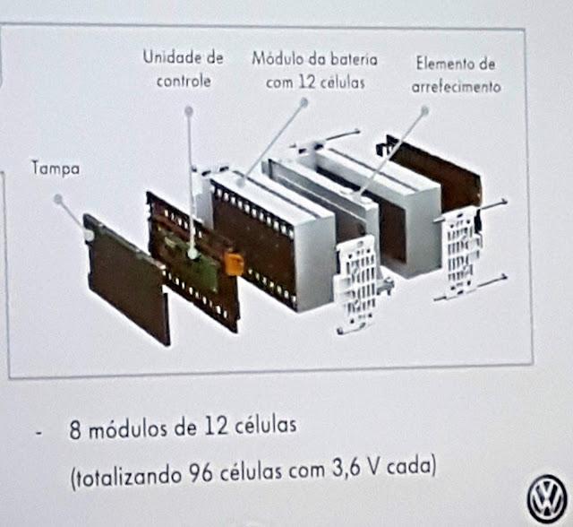 VW Golf GTE - a bateria