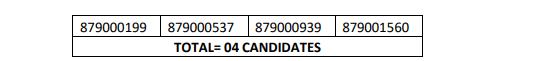 HPSSC Hamirpur Supdt. Grade-II (Store) (on contract basis) Post Code: 879 Screening Test Result 2021