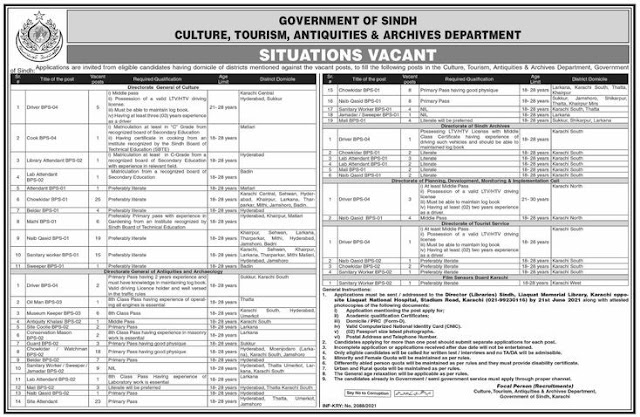New Latest Culture and Tourism Antiquities & Archives Department Sindh Jobs 2021 For Driver, Lab Attendant And Many More