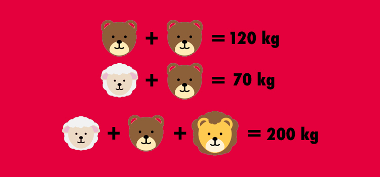 The Brilliant Math Exam Quiz Answers - Be Quizzed