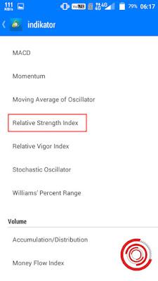 3. Selanjutnya silakan kalian cari indikator yang ingin digunakan, sebagai contoh saya memilih Relative Strength Index atau RSI