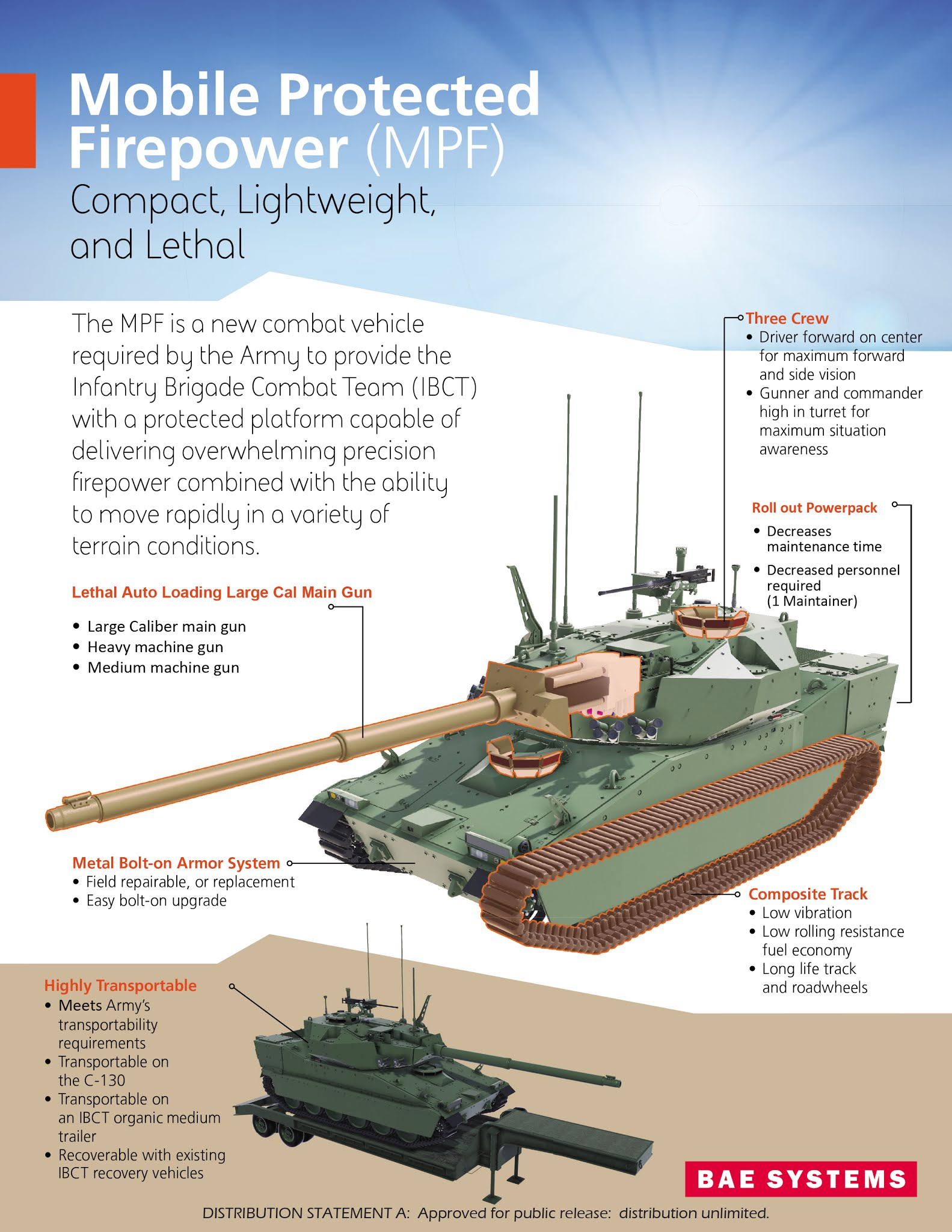 488291575-Baes-infographic-Dist-A-Army-A