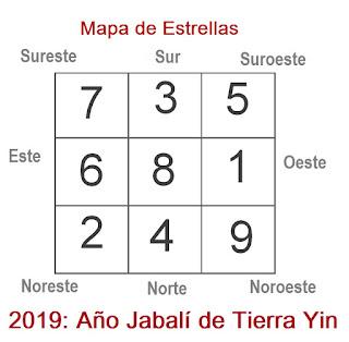 siria-grandet-año-2019-jabali-feng-shui-astrologia-china-online