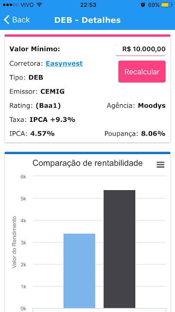 aplicativo renda fixa seleção de investimentos