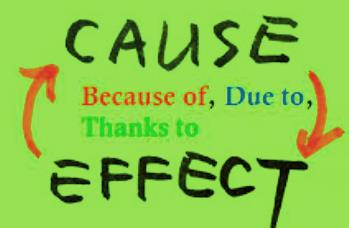 50 Contoh Soal Objective Cause and Effect Sentences