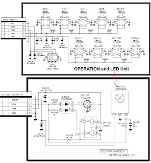 Electro help: Sharp LC 10A2U How to enter the service mode