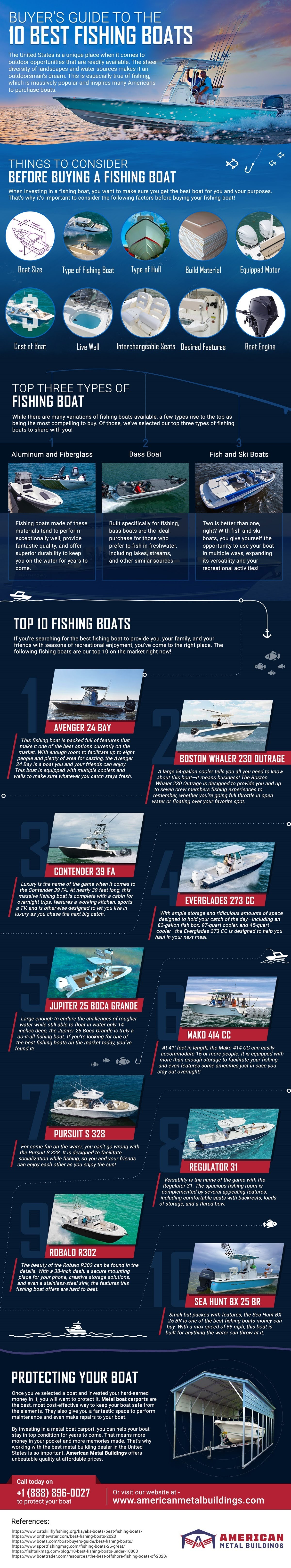 buyers-guide-to-the-10-best-fishing-boats-infographic