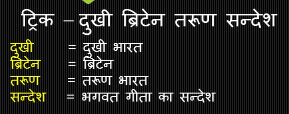 Gk Trick Hindi : लाला लाजपत राय की प्रमुख रचना