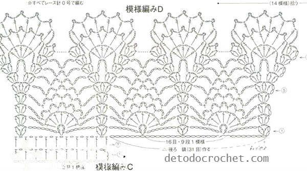 patrones-vestido-crochet