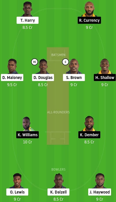 LSH vs BGR Dream11
