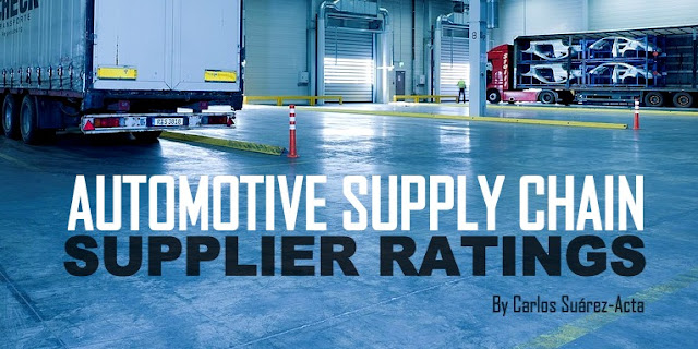 Automotive Supply Chain — Supplier Ratings