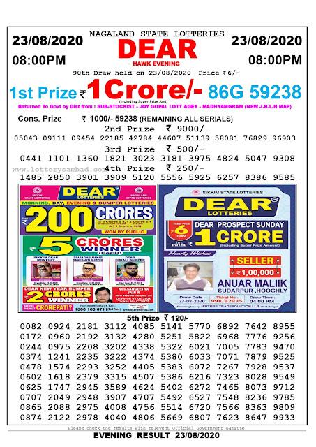 Lottery Sambad Result 23.08.2020 Dear Hawk Evening 8:00 pm