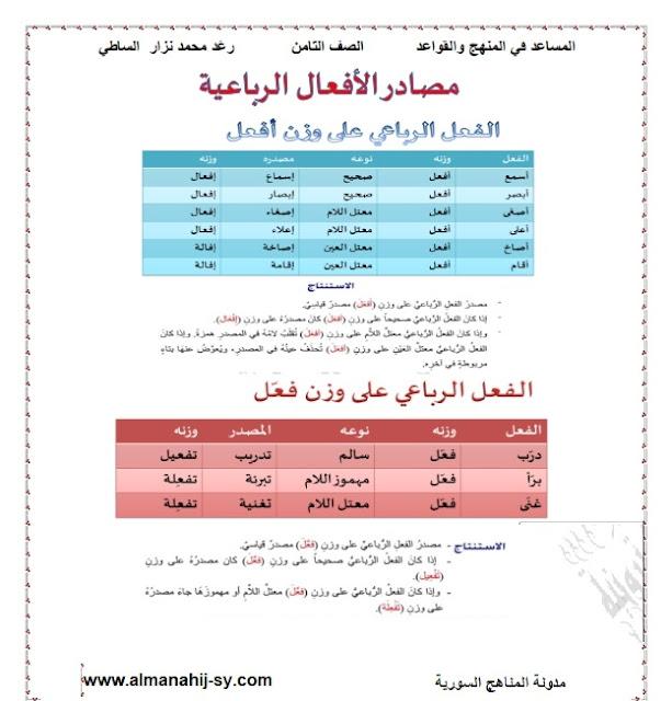 شرح درس مصادر الافعال الثلاثية والرباعية في اللغة العربية للصف