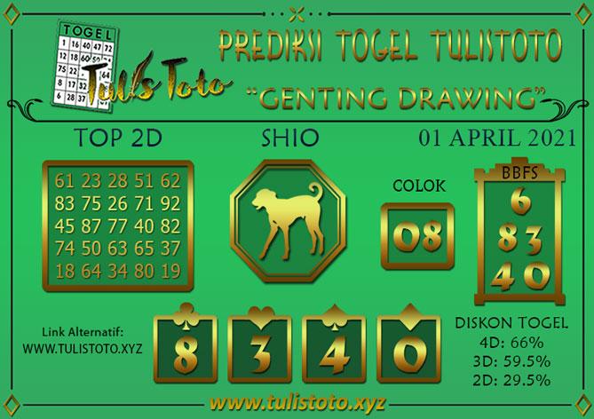 Prediksi Togel GENTING DRAWING TULISTOTO 01 APRIL 2021