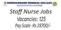 125 Staff Nurses Recruitment in Bundelkhand Medical College, Sagar