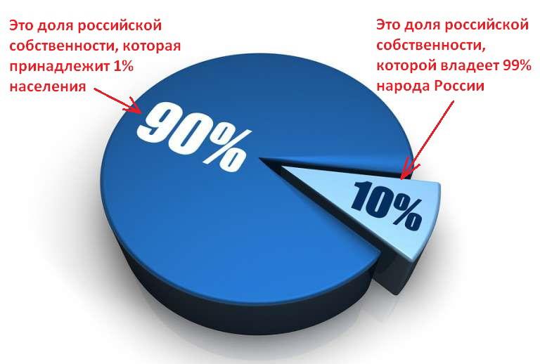 Iš kur Makrono meilė Putinui? Juokinga Lietuvos užsienio politika