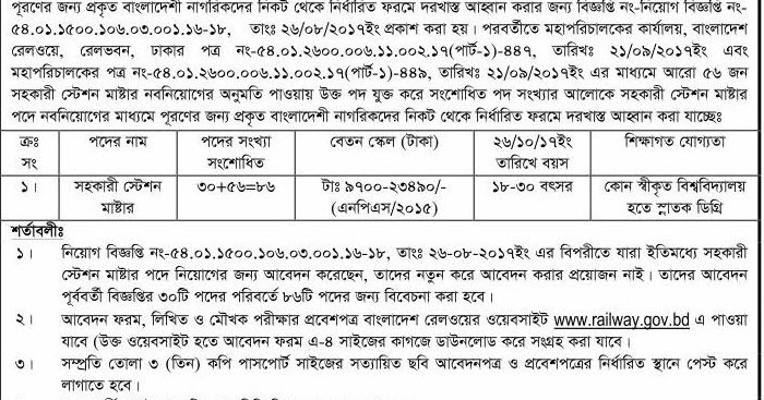 all newspaper jobs  bangladesh railway  chittagong