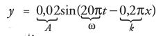 Soal dan Pembahasan Gelombang – Fisika Dasar