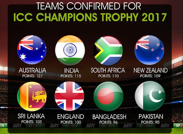 ICC Champions Trophy 2017 Teams Squads List