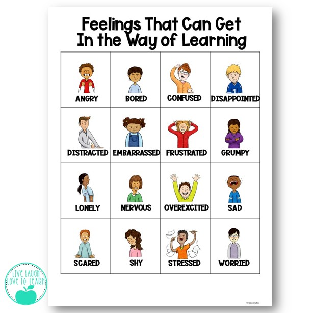 Image of a poster with words describing negative feelings a child might have