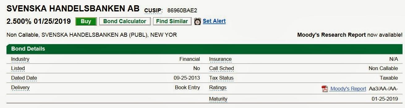 綠角財經筆記: 美國券商的非美國債券交易服務(Investing in Non-US Bonds through US Brokerage Accounts)