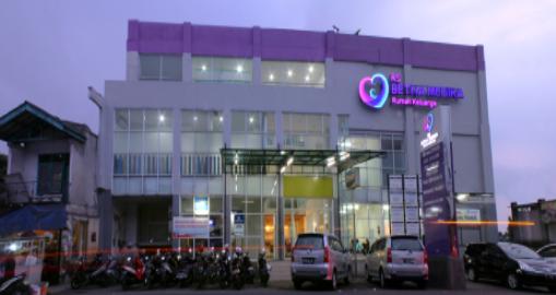 Jadwal Dokter RS Betha Medika Sukabumi Terbaru