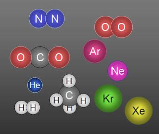 Belajar Kimia : Gas 1