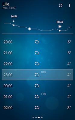 تطبيق Weather للأندرويد, أفضل تطبيقات لمعرفة أحوال الطقس لأجهزة أندرويد, تطبيق Weather مدفوع للأندرويد , افضل تطبيقات الطقس والحالة الجوية للأندرويد, أفضل تطبيقات الطقس و متابعة الأحوال الجوية للأندرويد