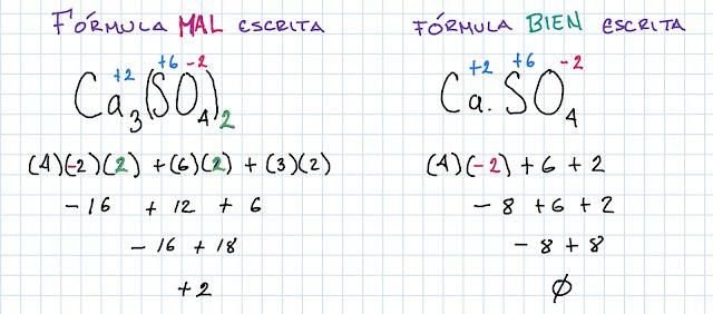 función de los electrones de valencia